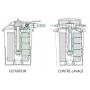 Filtre CBF-12000 Aquaforte